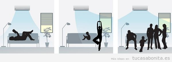 Sistema sensor Econavi aparatos aire acondicionado