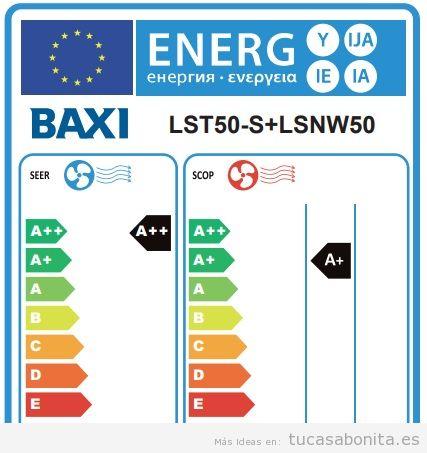Etiqueta energética aire acondicionado baxi