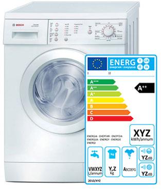Lavadora certificación energética a++
